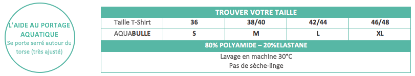 Guide des tailles et composition aquabulle